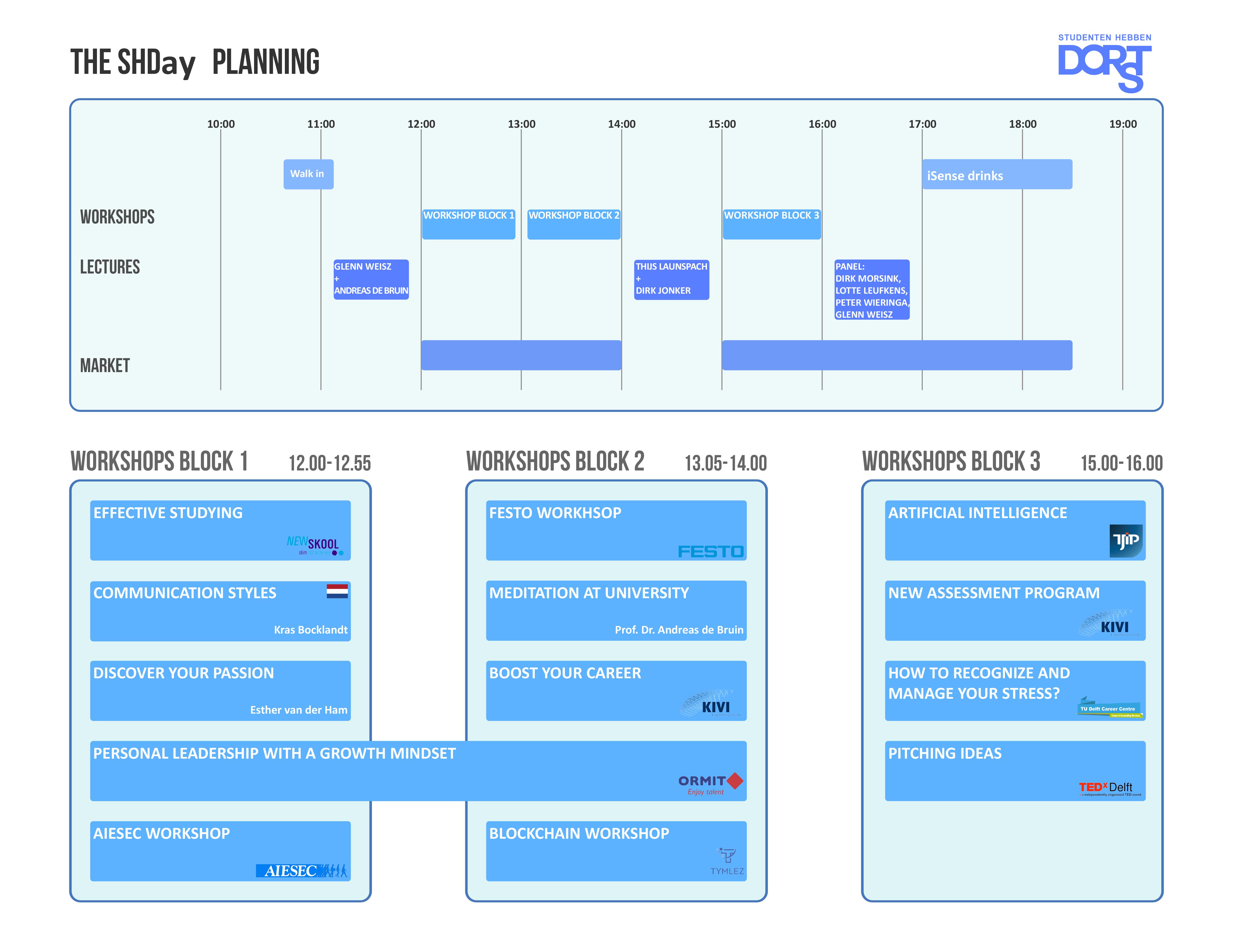 dagplanning symposium